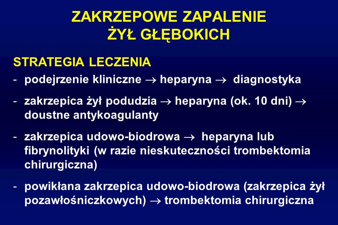 ZAKRZEPOWE ZAPALENIE ŻYŁ GŁĘBOKICH STRATEGIA LECZENIA -podejrzenie kliniczne  heparyna  diagnostyka -zakrzepica żył podudzia  heparyna (ok. 10 dni)