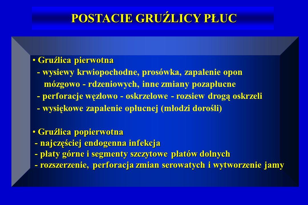 Gruźlica pierwotna Gruźlica pierwotna - wysiewy krwiopochodne, prosówka, zapalenie opon mózgowo - rdzeniowych, inne zmiany pozapłucne - perforacje węzłowo - oskrzelowe - rozsiew drogą oskrzeli - wysiękowe zapalenie opłucnej (młodzi dorośli) Gruźlica popierwotna Gruźlica popierwotna - najczęściej endogenna infekcja - najczęściej endogenna infekcja - płaty górne i segmenty szczytowe płatów dolnych - płaty górne i segmenty szczytowe płatów dolnych - rozszerzenie, perforacja zmian serowatych i wytworzenie jamy - rozszerzenie, perforacja zmian serowatych i wytworzenie jamy POSTACIE GRUŹLICY PŁUC