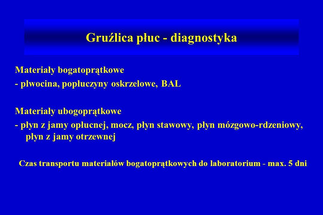 Materiały bogatoprątkowe - plwocina, popłuczyny oskrzelowe, BAL Materiały ubogoprątkowe - płyn z jamy opłucnej, mocz, płyn stawowy, płyn mózgowo-rdzen