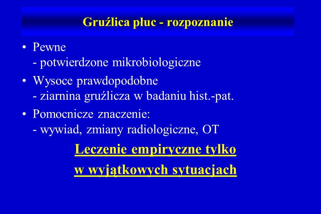 Pewne - potwierdzone mikrobiologiczne Wysoce prawdopodobne - ziarnina gruźlicza w badaniu hist.-pat. Pomocnicze znaczenie: - wywiad, zmiany radiologic