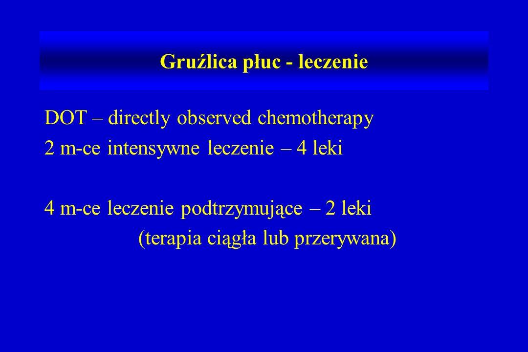 DOT – directly observed chemotherapy 2 m-ce intensywne leczenie – 4 leki 4 m-ce leczenie podtrzymujące – 2 leki (terapia ciągła lub przerywana) Gruźlica płuc - leczenie