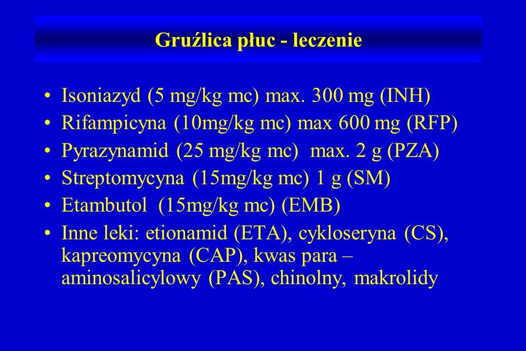 Isoniazyd (5 mg/kg mc) max. 300 mg (INH) Rifampicyna (10mg/kg mc) max 600 mg (RFP) Pyrazynamid (25 mg/kg mc) max. 2 g (PZA) Streptomycyna (15mg/kg mc)