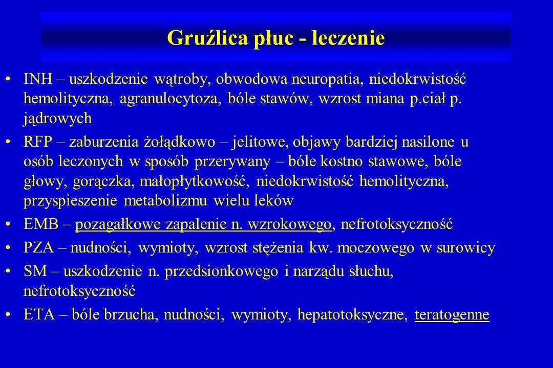 INH – uszkodzenie wątroby, obwodowa neuropatia, niedokrwistość hemolityczna, agranulocytoza, bóle stawów, wzrost miana p.ciał p.
