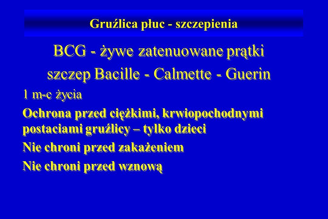 BCG - żywe zatenuowane prątki szczep Bacille - Calmette - Guerin 1 m-c życia Ochrona przed ciężkimi, krwiopochodnymi postaciami gruźlicy – tylko dzieci Nie chroni przed zakażeniem Nie chroni przed wznową BCG - żywe zatenuowane prątki szczep Bacille - Calmette - Guerin 1 m-c życia Ochrona przed ciężkimi, krwiopochodnymi postaciami gruźlicy – tylko dzieci Nie chroni przed zakażeniem Nie chroni przed wznową Gruźlica płuc - szczepienia