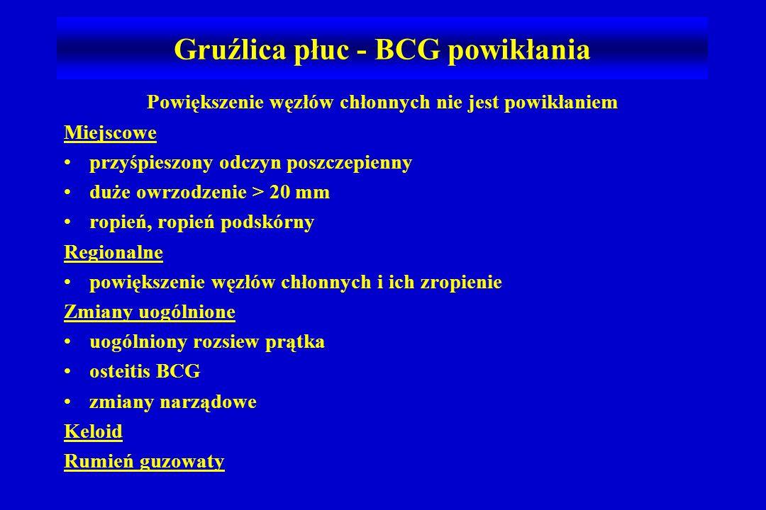 Powiększenie węzłów chłonnych nie jest powikłaniem Miejscowe przyśpieszony odczyn poszczepienny duże owrzodzenie > 20 mm ropień, ropień podskórny Regionalne powiększenie węzłów chłonnych i ich zropienie Zmiany uogólnione uogólniony rozsiew prątka osteitis BCG zmiany narządowe Keloid Rumień guzowaty Gruźlica płuc - BCG powikłania