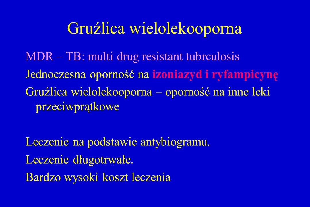 Gruźlica wielolekooporna MDR – TB: multi drug resistant tubrculosis Jednoczesna oporność na izoniazyd i ryfampicynę Gruźlica wielolekooporna – oporność na inne leki przeciwprątkowe Leczenie na podstawie antybiogramu.