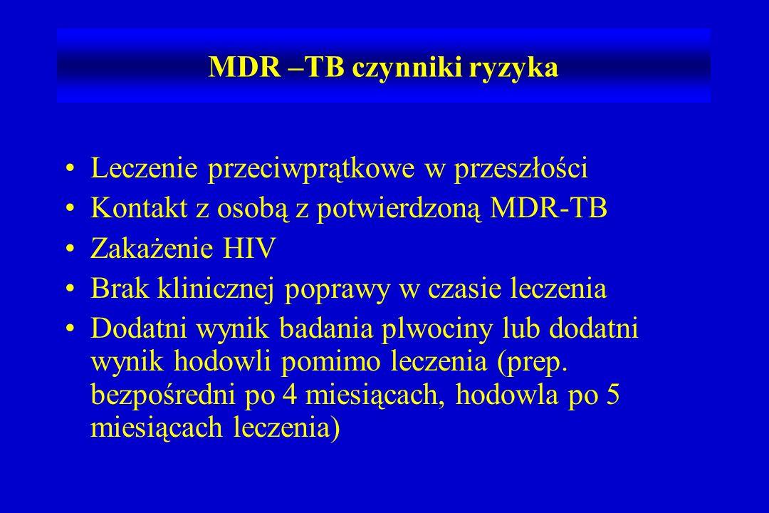 MDR –TB czynniki ryzyka Leczenie przeciwprątkowe w przeszłości Kontakt z osobą z potwierdzoną MDR-TB Zakażenie HIV Brak klinicznej poprawy w czasie leczenia Dodatni wynik badania plwociny lub dodatni wynik hodowli pomimo leczenia (prep.
