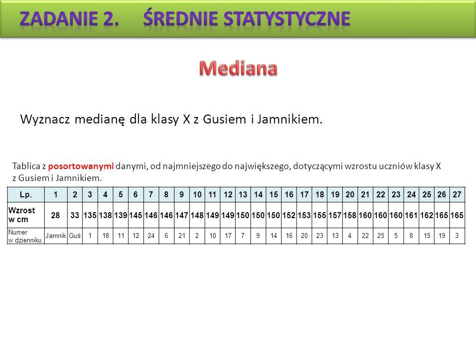 Wyznacz medianę dla klasy X z Gusiem i Jamnikiem. Tablica z posortowanymi danymi, od najmniejszego do największego, dotyczącymi wzrostu uczniów klasy