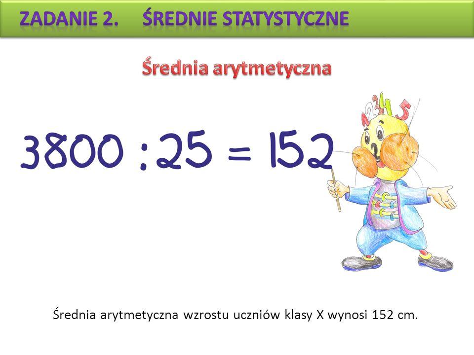 Średnia arytmetyczna wzrostu uczniów klasy X wynosi 152 cm.