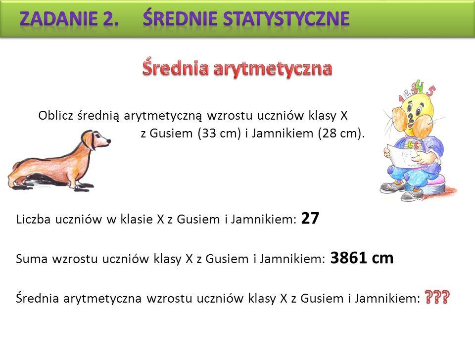 Oblicz średnią arytmetyczną wzrostu uczniów klasy X z Gusiem (33 cm) i Jamnikiem (28 cm).