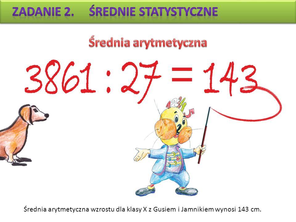 Średnia arytmetyczna wzrostu dla klasy X z Gusiem i Jamnikiem wynosi 143 cm.