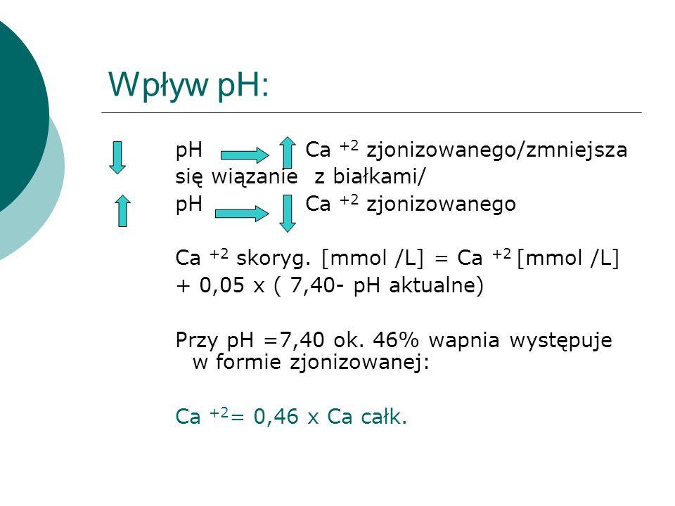 Wpływ pH: pH Ca +2 zjonizowanego/zmniejsza się wiązanie z białkami/ pH Ca +2 zjonizowanego Ca +2 skoryg. [mmol /L] = Ca +2 [mmol /L] + 0,05 x ( 7,40-