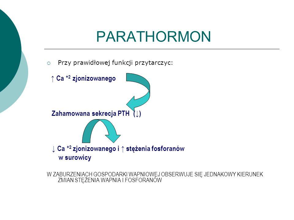 PARATHORMON  Przy prawidłowej funkcji przytarczyc: ↑ Ca +2 zjonizowanego Zahamowana sekrecja PTH (↓) ↓ Ca +2 zjonizowanego i ↑ stężenia fosforanów w surowicy W ZABURZENIACH GOSPODARKI WAPNIOWEJ OBSERWUJE SIĘ JEDNAKOWY KIERUNEK ZMIAN STĘŻENIA WAPNIA I FOSFORANÓW