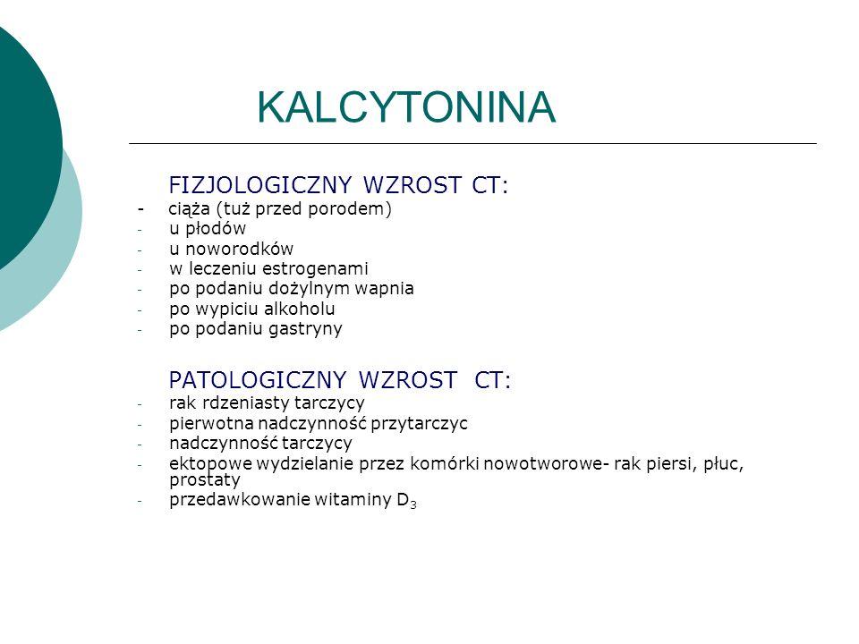 KALCYTONINA FIZJOLOGICZNY WZROST CT: - ciąża (tuż przed porodem) - u płodów - u noworodków - w leczeniu estrogenami - po podaniu dożylnym wapnia - po wypiciu alkoholu - po podaniu gastryny PATOLOGICZNY WZROST CT: - rak rdzeniasty tarczycy - pierwotna nadczynność przytarczyc - nadczynność tarczycy - ektopowe wydzielanie przez komórki nowotworowe- rak piersi, płuc, prostaty - przedawkowanie witaminy D 3