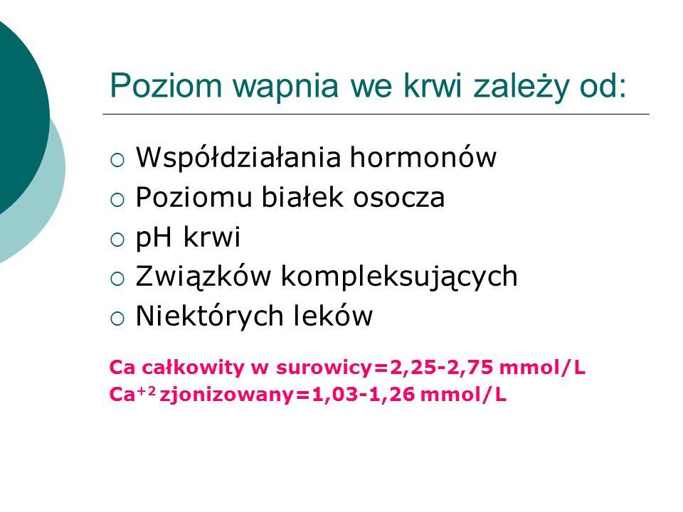 Poziom wapnia we krwi zależy od:  Współdziałania hormonów  Poziomu białek osocza  pH krwi  Związków kompleksujących  Niektórych leków Ca całkowity w surowicy=2,25-2,75 mmol/L Ca +2 zjonizowany=1,03-1,26 mmol/L