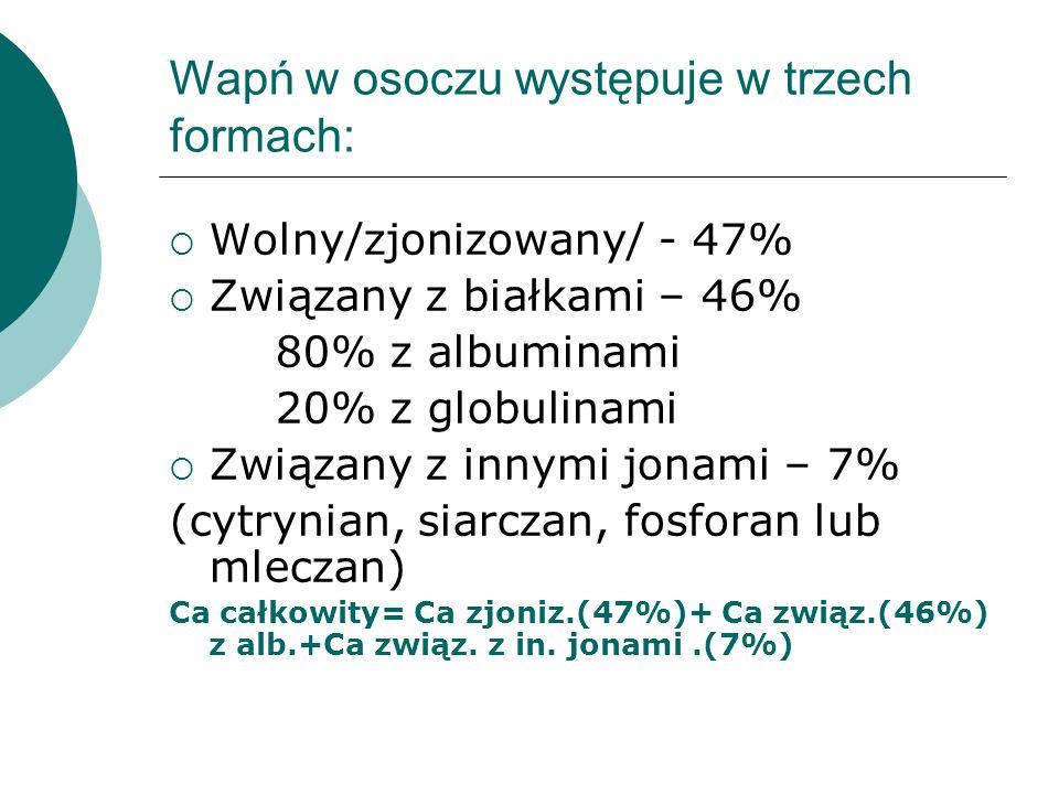 Wapń w osoczu występuje w trzech formach:  Wolny/zjonizowany/ - 47%  Związany z białkami – 46% 80% z albuminami 20% z globulinami  Związany z innymi jonami – 7% (cytrynian, siarczan, fosforan lub mleczan) Ca całkowity= Ca zjoniz.(47%)+ Ca związ.(46%) z alb.+Ca związ.