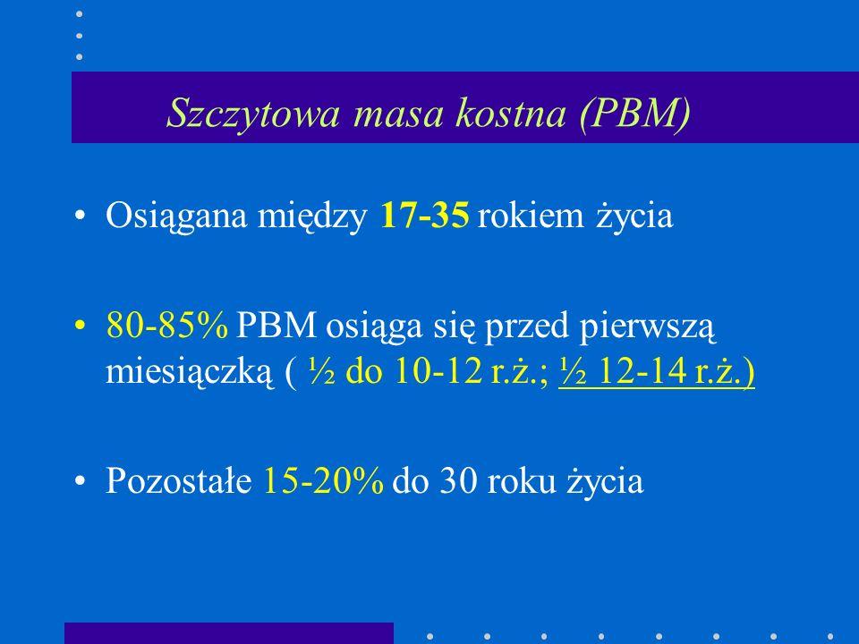 Szczytowa masa kostna (PBM) Osiągana między 17-35 rokiem życia 80-85% PBM osiąga się przed pierwszą miesiączką ( ½ do 10-12 r.ż.; ½ 12-14 r.ż.) Pozost