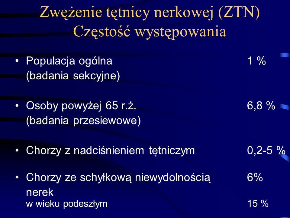 Zwężenie tętnicy nerkowej (ZTN) Częstość występowania Populacja ogólna 1 % (badania sekcyjne) Osoby powyżej 65 r.ż. 6,8 % (badania przesiewowe) Chorzy