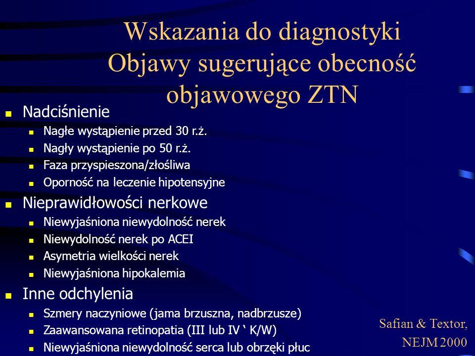Wskazania do diagnostyki Objawy sugerujące obecność objawowego ZTN Nadciśnienie Nagłe wystąpienie przed 30 r.ż. Nagły wystąpienie po 50 r.ż. Faza przy
