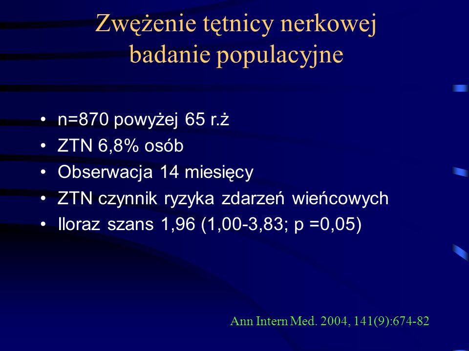 Zwężenie tętnicy nerkowej badanie populacyjne n=870 powyżej 65 r.ż ZTN 6,8% osób Obserwacja 14 miesięcy ZTN czynnik ryzyka zdarzeń wieńcowych Iloraz s
