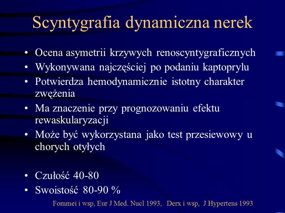 Scyntygrafia dynamiczna nerek Ocena asymetrii krzywych renoscyntygraficznych Wykonywana najczęściej po podaniu kaptoprylu Potwierdza hemodynamicznie i