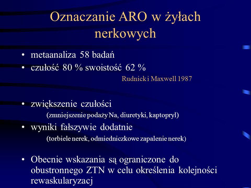 Oznaczanie ARO w żyłach nerkowych metaanaliza 58 badań czułość 80 % swoistość 62 % Rudnick i Maxwell 1987 zwiększenie czułości (zmniejszenie podaży Na