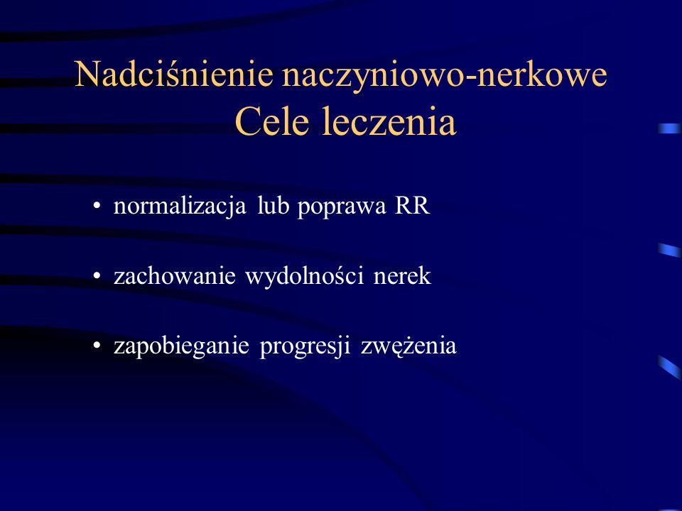 Nadciśnienie naczyniowo-nerkowe Cele leczenia normalizacja lub poprawa RR zachowanie wydolności nerek zapobieganie progresji zwężenia