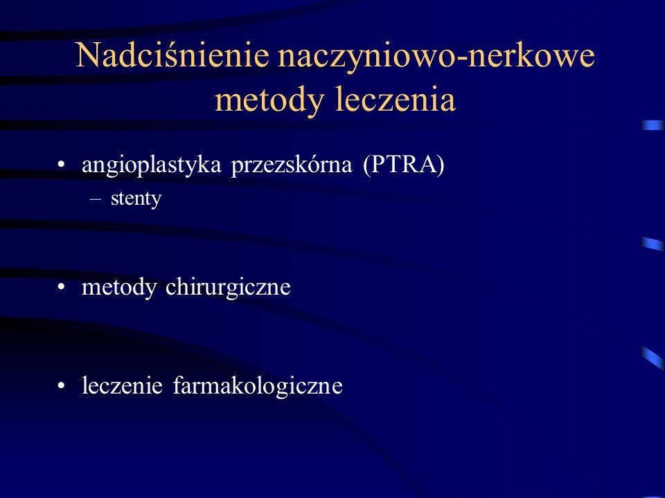 Nadciśnienie naczyniowo-nerkowe metody leczenia angioplastyka przezskórna (PTRA) –stenty metody chirurgiczne leczenie farmakologiczne