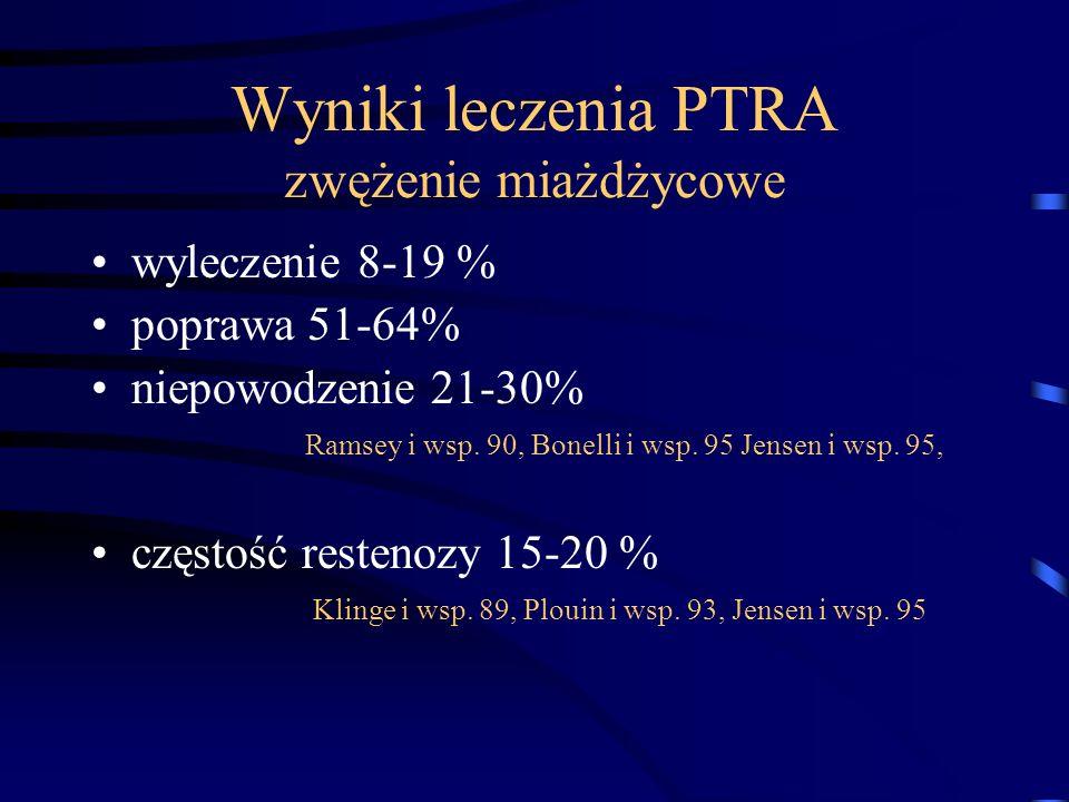 Wyniki leczenia PTRA zwężenie miażdżycowe wyleczenie 8-19 % poprawa 51-64% niepowodzenie 21-30% Ramsey i wsp. 90, Bonelli i wsp. 95 Jensen i wsp. 95,