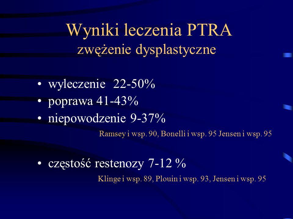 Wyniki leczenia PTRA zwężenie dysplastyczne wyleczenie 22-50% poprawa 41-43% niepowodzenie 9-37% Ramsey i wsp. 90, Bonelli i wsp. 95 Jensen i wsp. 95