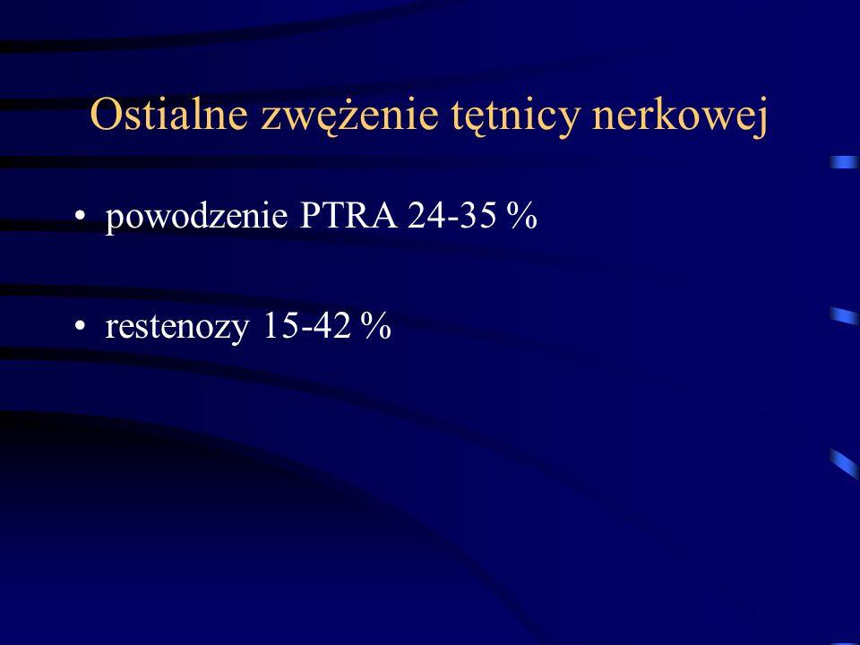 Ostialne zwężenie tętnicy nerkowej powodzenie PTRA 24-35 % restenozy 15-42 %