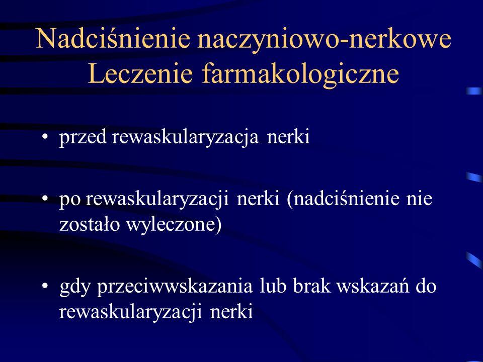 Nadciśnienie naczyniowo-nerkowe Leczenie farmakologiczne przed rewaskularyzacja nerki po rewaskularyzacji nerki (nadciśnienie nie zostało wyleczone) g
