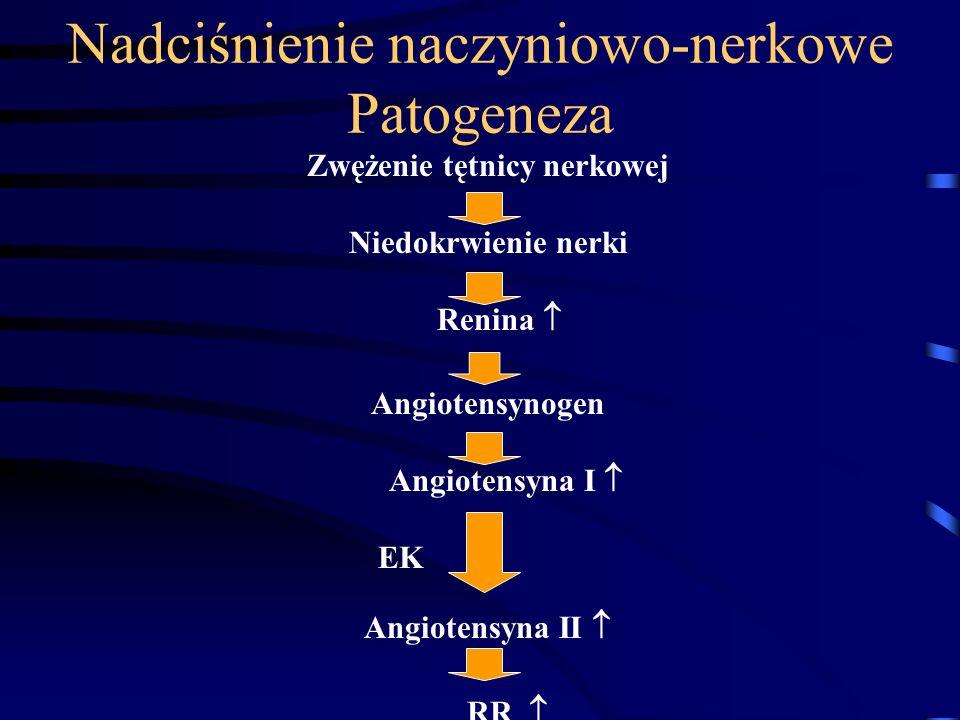Zwężenie tętnicy nerkowej Niedokrwienie nerki Renina  Angiotensynogen Angiotensyna I  EK Angiotensyna II  RR  Nadciśnienie naczyniowo-nerkowe Pato