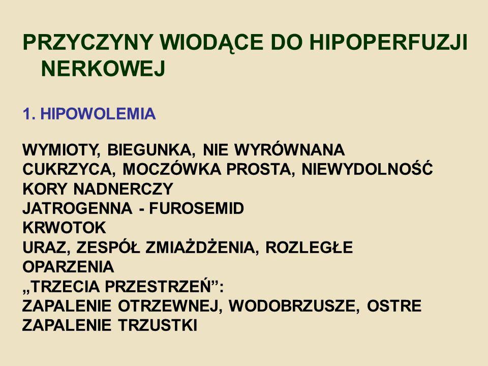 PRZYCZYNY WIODĄCE DO HIPOPERFUZJI NERKOWEJ 1.