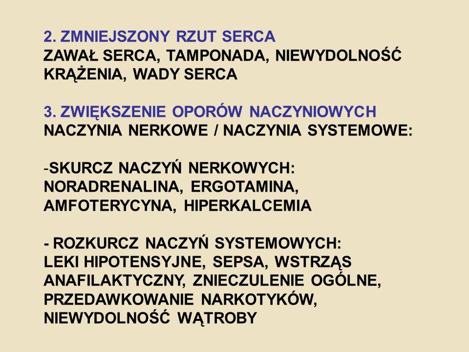 2.ZMNIEJSZONY RZUT SERCA ZAWAŁ SERCA, TAMPONADA, NIEWYDOLNOŚĆ KRĄŻENIA, WADY SERCA 3.