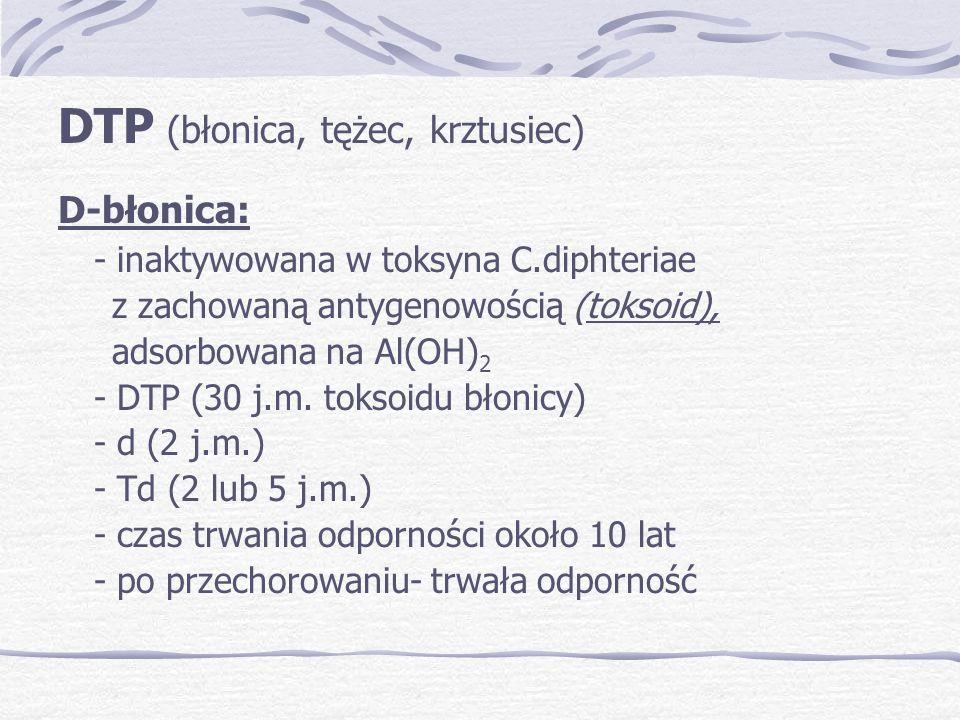 DTP (błonica, tężec, krztusiec) D-błonica: - inaktywowana w toksyna C.diphteriae z zachowaną antygenowością (toksoid), adsorbowana na Al(OH) 2 - DTP (30 j.m.