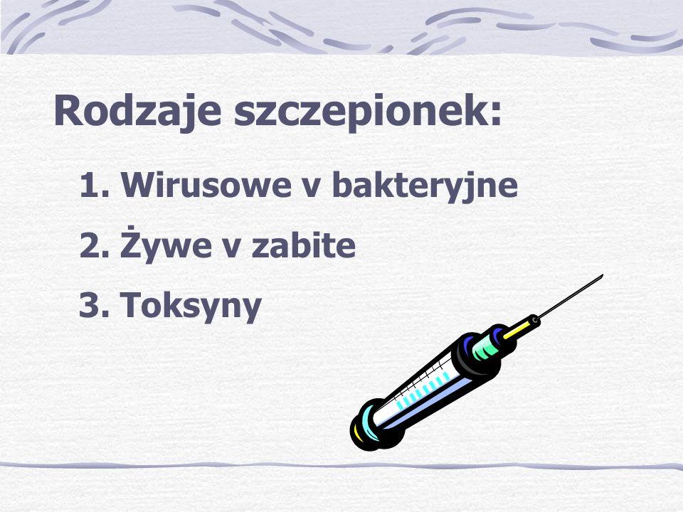 Szczepienia Rozporządzenie Ministra Zdrowia z dnia 06.07.1998r.