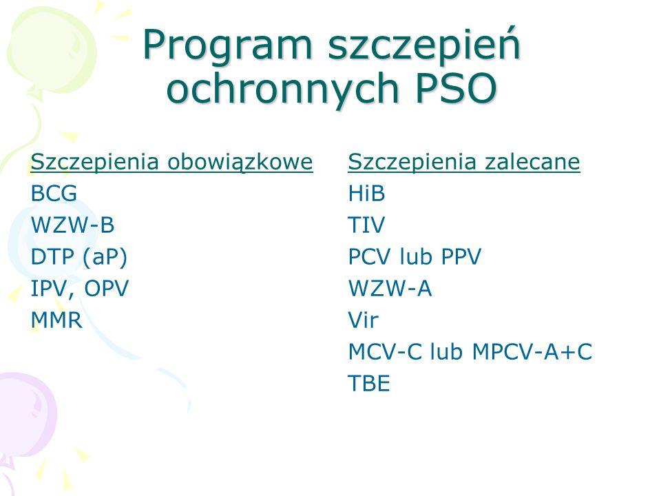 Program szczepień ochronnych PSO Szczepienia obowiązkowe BCG WZW-B DTP (aP) IPV, OPV MMR Szczepienia zalecane HiB TIV PCV lub PPV WZW-A Vir MCV-C lub