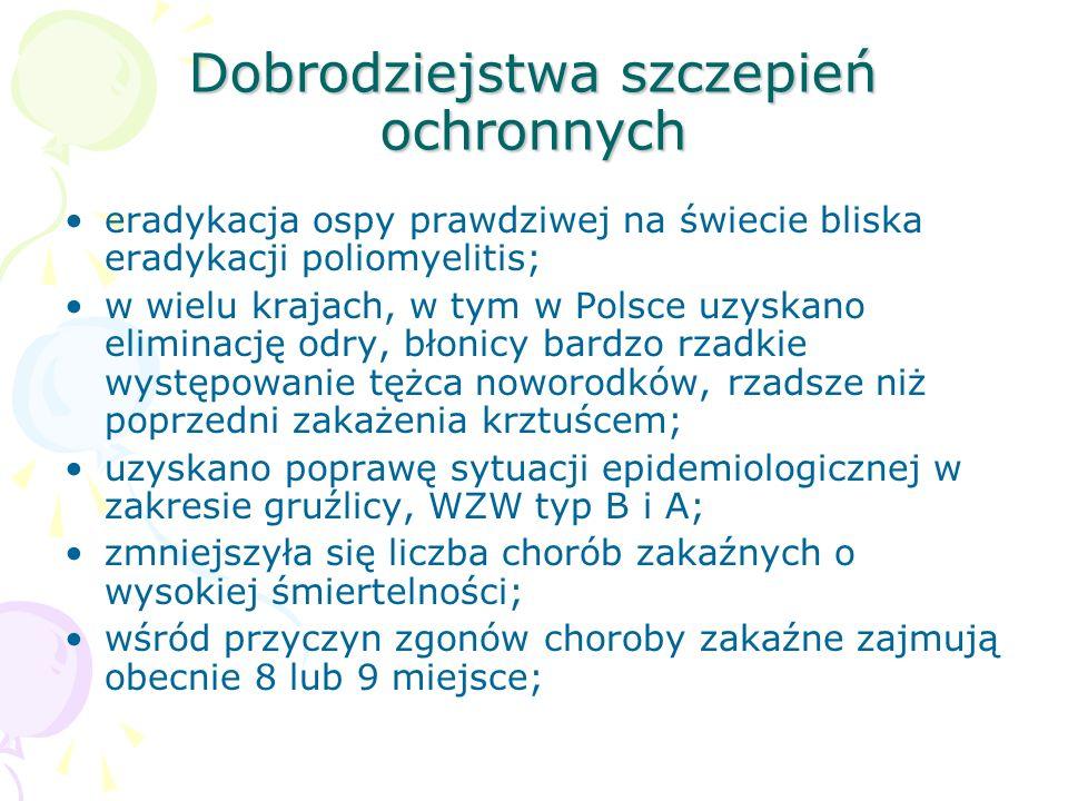 Dobrodziejstwa szczepień ochronnych eradykacja ospy prawdziwej na świecie bliska eradykacji poliomyelitis; w wielu krajach, w tym w Polsce uzyskano el