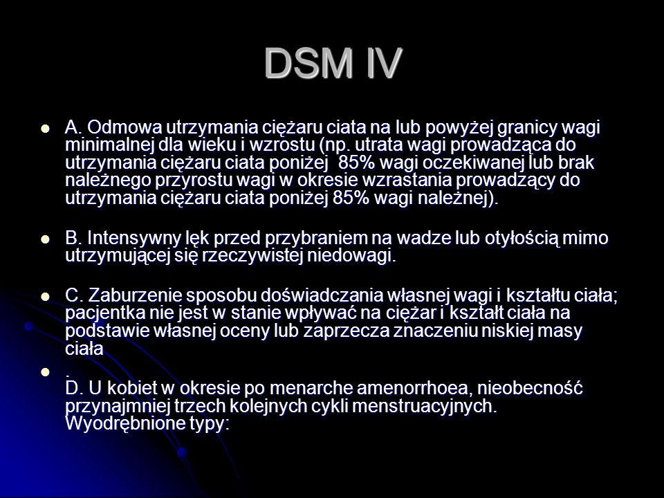 DSM IV A. Odmowa utrzymania ciężaru ciata na lub powyżej granicy wagi minimalnej dla wieku i wzrostu (np. utrata wagi prowadząca do utrzymania ciężaru