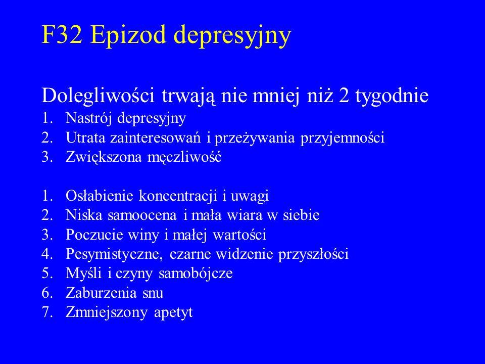 F32 Epizod depresyjny Dolegliwości trwają nie mniej niż 2 tygodnie 1.Nastrój depresyjny 2.Utrata zainteresowań i przeżywania przyjemności 3.Zwiększona męczliwość 1.Osłabienie koncentracji i uwagi 2.Niska samoocena i mała wiara w siebie 3.Poczucie winy i małej wartości 4.Pesymistyczne, czarne widzenie przyszłości 5.Myśli i czyny samobójcze 6.Zaburzenia snu 7.Zmniejszony apetyt