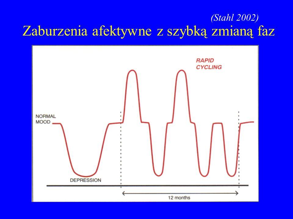Zaburzenia afektywne z szybką zmianą faz (Stahl 2002)