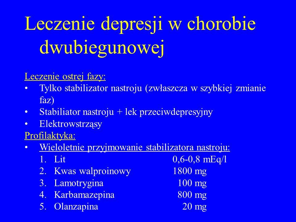 Leczenie depresji w chorobie dwubiegunowej Leczenie ostrej fazy: Tylko stabilizator nastroju (zwłaszcza w szybkiej zmianie faz) Stabiliator nastroju + lek przeciwdepresyjny Elektrowstrząsy Profilaktyka: Wieloletnie przyjmowanie stabilizatora nastroju: 1.Lit0,6-0,8 mEq/l 2.Kwas walproinowy1800 mg 3.Lamotrygina 100 mg 4.Karbamazepina 800 mg 5.Olanzapina 20 mg