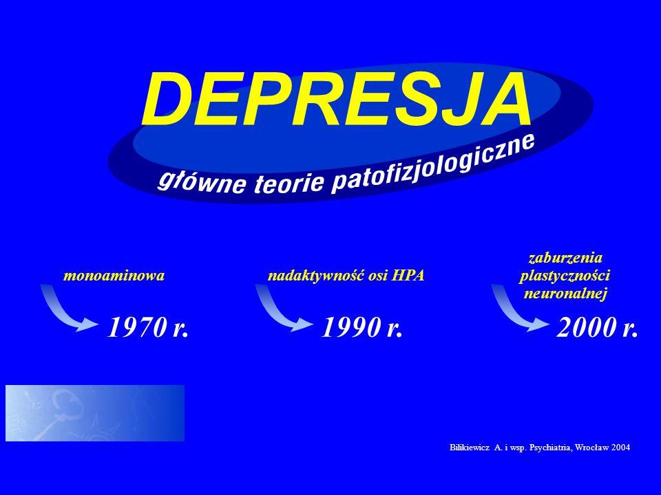 DEPRESJA monoaminowanadaktywność osi HPA zaburzenia plastyczności neuronalnej 1970 r.1990 r.2000 r.
