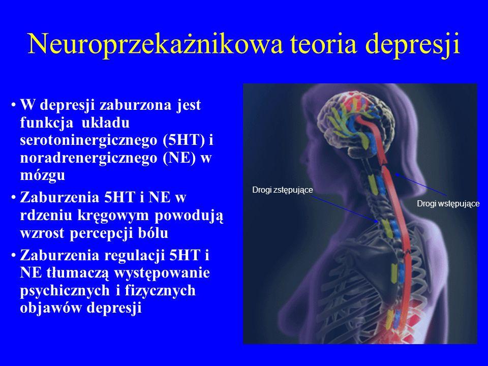 Neuroprzekażnikowa teoria depresji W depresji zaburzona jest funkcja układu serotoninergicznego (5HT) i noradrenergicznego (NE) w mózgu Zaburzenia 5HT i NE w rdzeniu kręgowym powodują wzrost percepcji bólu Zaburzenia regulacji 5HT i NE tłumaczą występowanie psychicznych i fizycznych objawów depresji Descending Pathway Ascending Pathway Drogi wstępujące Drogi zstępujące