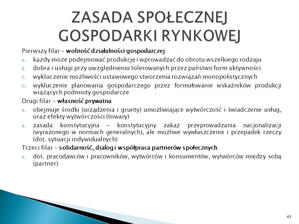 Pierwszy filar - wolność działalności gospodarczej A.