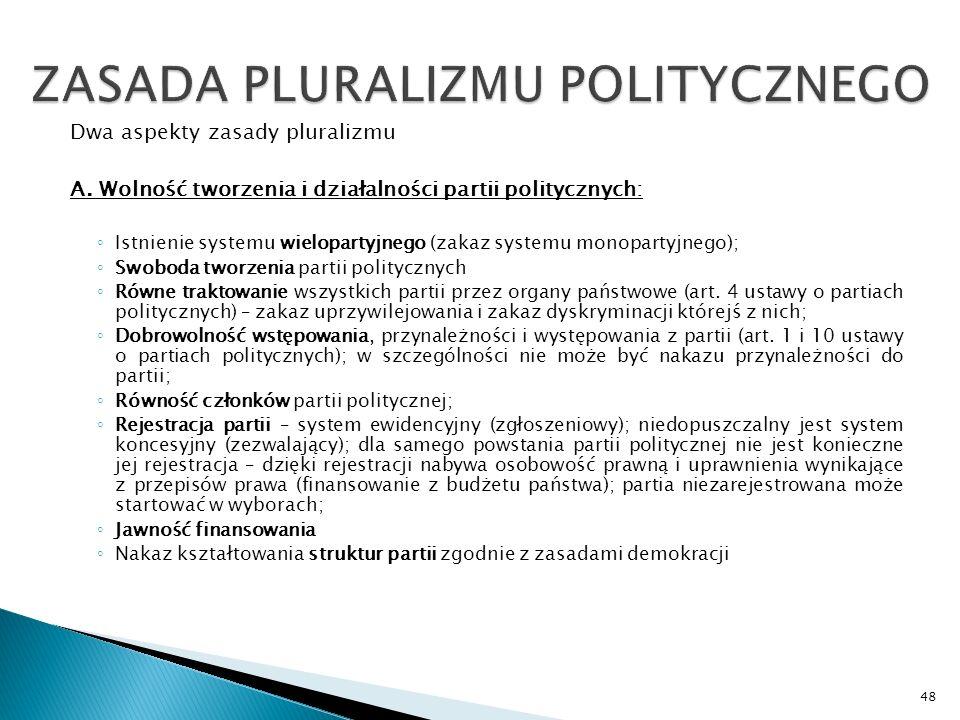Dwa aspekty zasady pluralizmu A.