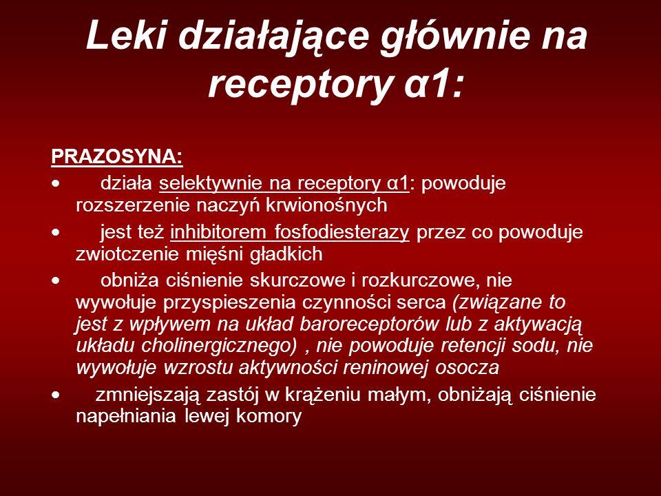 Leki działające głównie na receptory α1: PRAZOSYNA:  działa selektywnie na receptory α1: powoduje rozszerzenie naczyń krwionośnych  jest też inhibitorem fosfodiesterazy przez co powoduje zwiotczenie mięśni gładkich  obniża ciśnienie skurczowe i rozkurczowe, nie wywołuje przyspieszenia czynności serca (związane to jest z wpływem na układ baroreceptorów lub z aktywacją układu cholinergicznego), nie powoduje retencji sodu, nie wywołuje wzrostu aktywności reninowej osocza  zmniejszają zastój w krążeniu małym, obniżają ciśnienie napełniania lewej komory