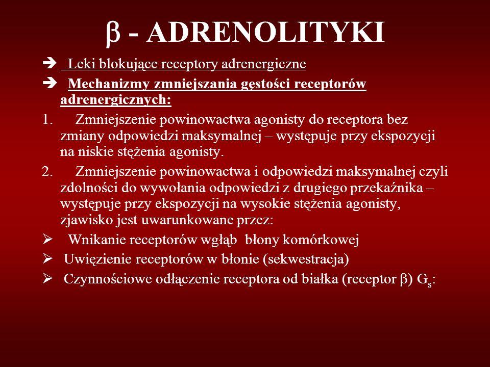  - ADRENOLITYKI  Leki blokujące receptory adrenergiczne  Mechanizmy zmniejszania gęstości receptorów adrenergicznych: 1.