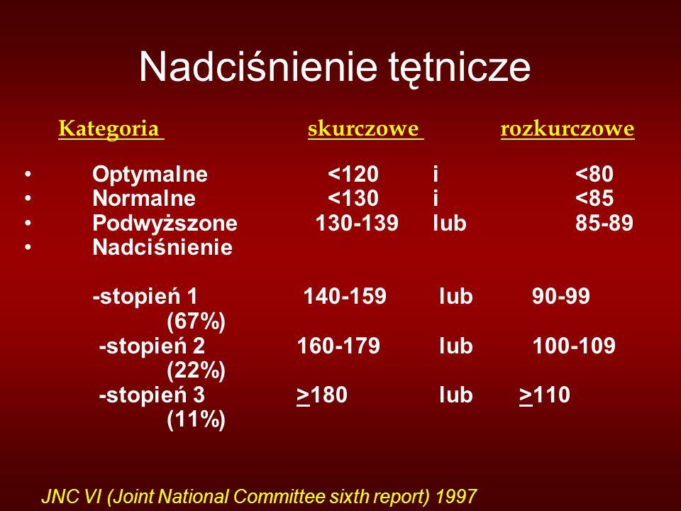 Nadciśnienie tętnicze Kategoria skurczowe rozkurczowe Optymalne <120i <80 Normalne <130i <85 Podwyższone 130-139lub 85-89 Nadciśnienie -stopień 1 140-159 lub 90-99 (67%) -stopień 2 160-179 lub 100-109 (22%) -stopień 3 >180 lub >110 (11%) JNC VI (Joint National Committee sixth report) 1997